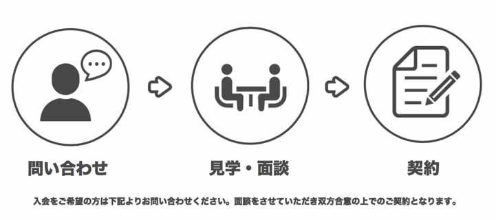iitoco コワーキング 佐久